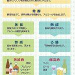 【Vol.80】お酒との 楽しいつきあい方